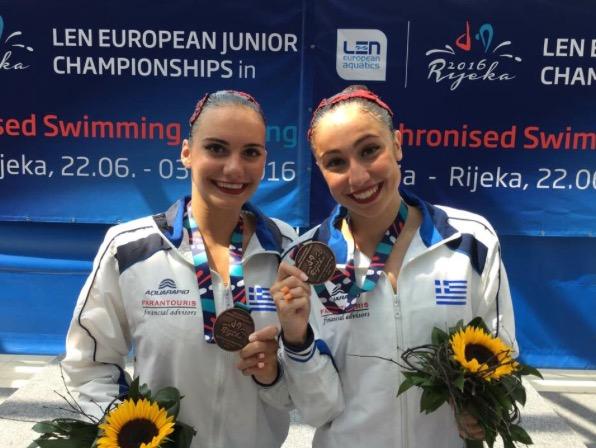 11ο World Trophy συγχρονισμένης κολύμβησης