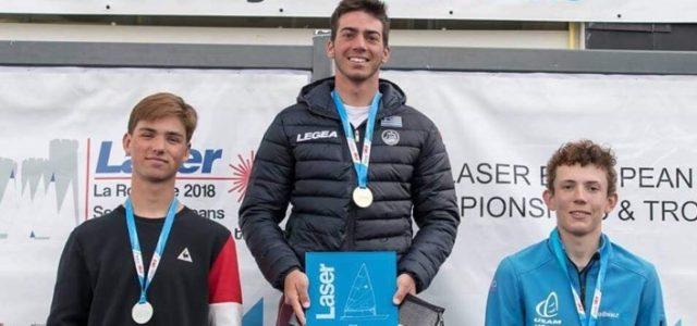 Πρωταθλητής Ευρώπης ο Κυρπόγλου!